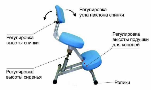 Стул с упором в колени (металл) (ортопедический)